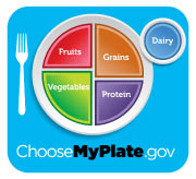 The MyPlate Graphic