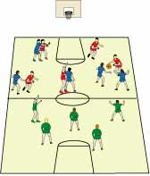<center>After a Change in Possession,  Red Has the Ball, Blue Traps and Green Sets up at Half in Case Red Breaks the Press</center>